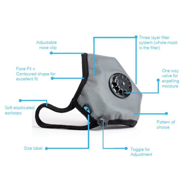 gezichtsmasker-podo_pro_pedicure_groothandel_pedimed-grijs